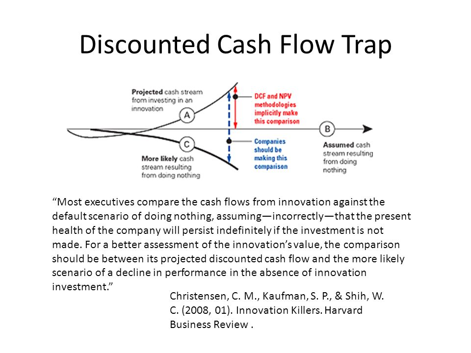 Discounted Cash Flow Trap Most executives compare the cash flows from innovation against the default scenario of doing nothing, assumingincorrectlythat the present health of the company will persist indefinitely if the investment is not made.