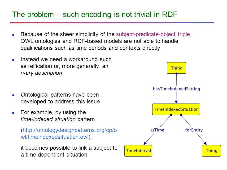 The problem – such encoding is not trivial in RDF Because of the sheer simplicity of the subject-predicate-object triple, OWL ontologies and RDF-based models are not able to handle qualifications such as time periods and contexts directly Instead we need a workaround such as reification or, more generally, an n-ary description Ontological patterns have been developed to address this issue For example, by using the time-indexed situation pattern (http://ontologydesignpatterns.org/cp/o wl/timeindexedsituation.owl), it becomes possible to link a subject to a time-dependent situation
