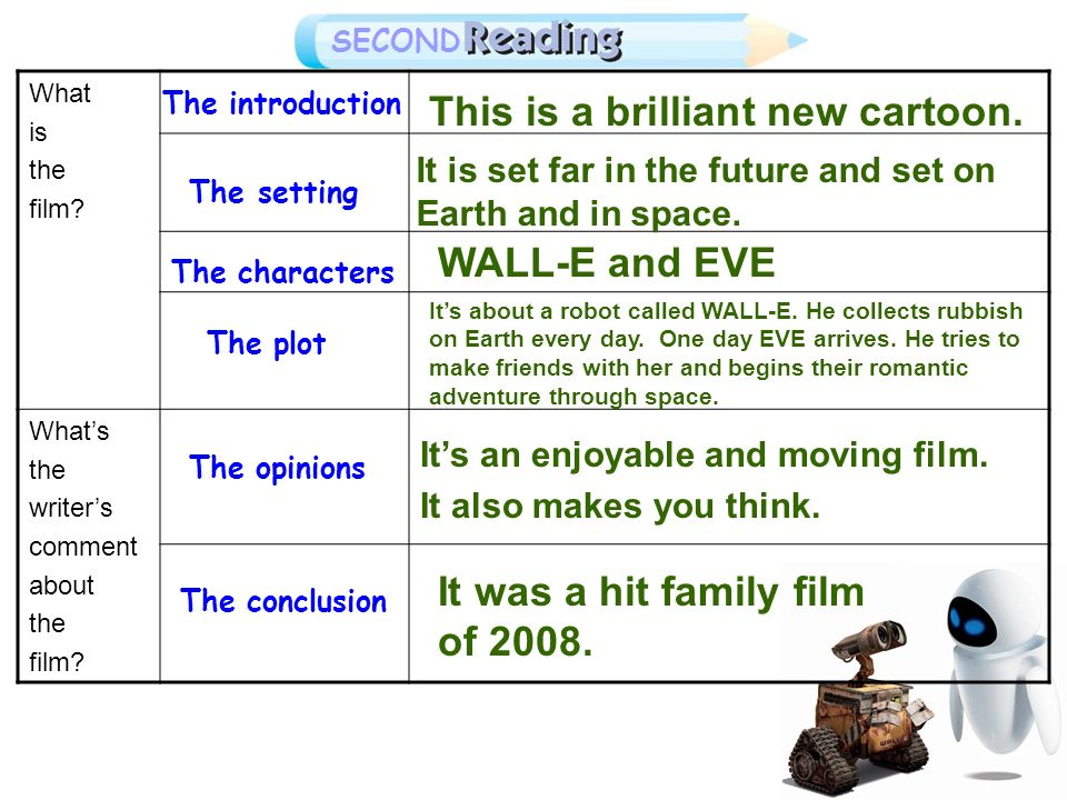 THIRD Find out the useful expressions: be set far in the future a romantic adventure an enjoyable and moving film extremely funny be colorful and look amazing seem very real a powerful message a hit family film Pay attention: 1.