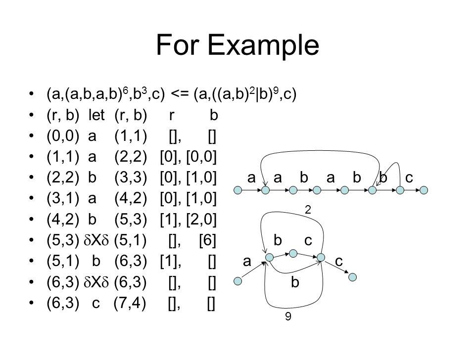For Example (a,(a,b,a,b) 6,b 3,c) <= (a,((a,b) 2 |b) 9,c) (r, b) let (r, b) r b (0,0) a (1,1) [], [] (1,1) a (2,2) [0], [0,0] (2,2) b (3,3) [0], [1,0]