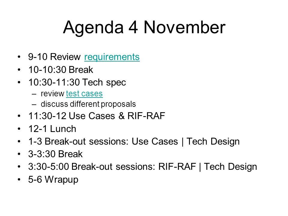 Agenda 4 November 9-10 Review requirementsrequirements 10-10:30 Break 10:30-11:30 Tech spec –review test casestest cases –discuss different proposals