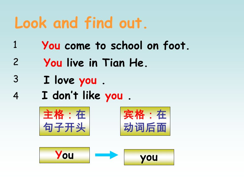 Choose the correct pronoun. 1234512345 (I / Me) come to school on foot.