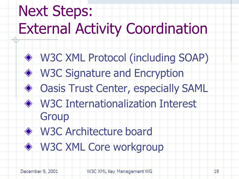 December 9, 2001W3C XML Key Management WG19 Next Steps: External Activity Coordination W3C XML Protocol (including SOAP) W3C Signature and Encryption Oasis Trust Center, especially SAML W3C Internationalization Interest Group W3C Architecture board W3C XML Core workgroup
