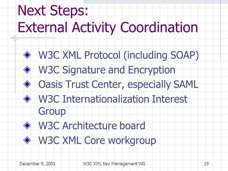 December 9, 2001W3C XML Key Management WG19 Next Steps: External Activity Coordination W3C XML Protocol (including SOAP) W3C Signature and Encryption