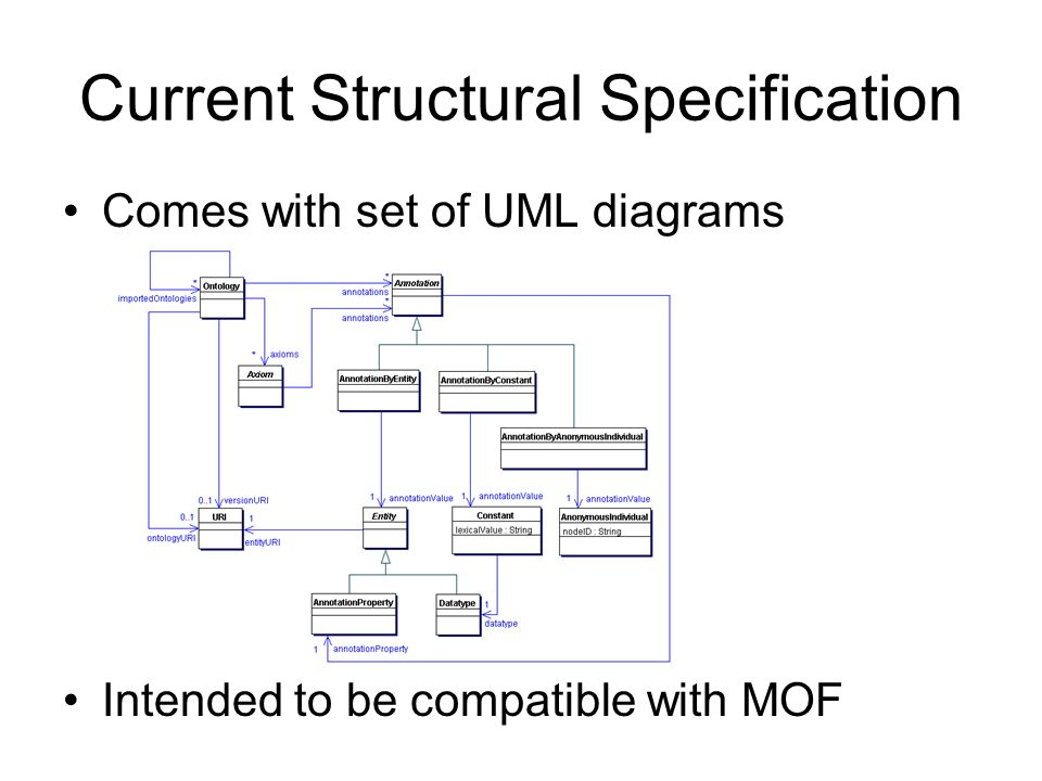 MOF Metamodel for More Preciseness Precise definition of structural specification Example: Declaration rules Formal definition of structural consistency possible Lack of such a specification lead to a lot of confusion in OWL 1