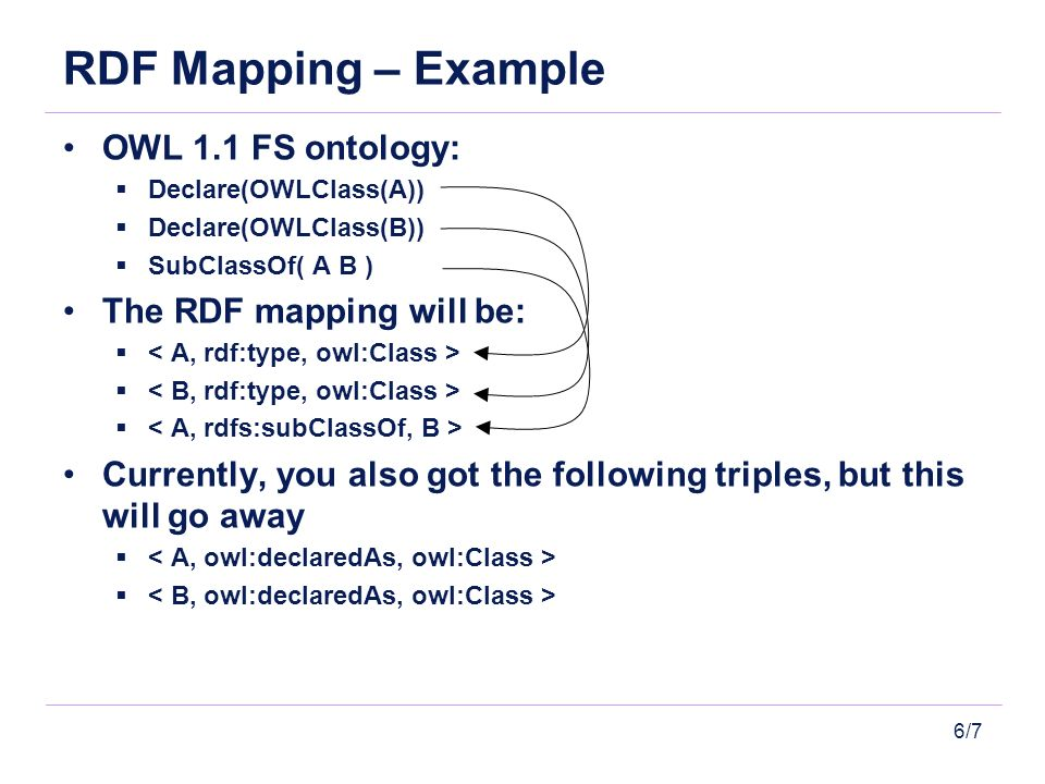 6/7 RDF Mapping – Example OWL 1.1 FS ontology: Declare(OWLClass(A)) Declare(OWLClass(B)) SubClassOf( A B ) The RDF mapping will be: Currently, you als