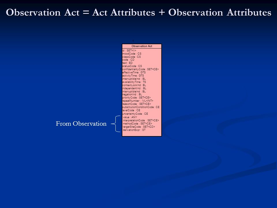 Observation Act = Act Attributes + Observation Attributes 1 0..* 1 Observation Act id : SET moodCode : CS classCode : CS code : CD text : ED statusCode : CS confidentialityCode : SET effectiveTime : GTS activityTime : GTS interruptibleInd : BL availabilityTime : TS contextLockInd : BL independentInd : BL interruptibleInd : BL negationInd : BL priorityCode : SET repeatNumber : IVL reasonCode : SET substitutionConditionCode : CE levelCode : CE uncertaintyCode : CE 11 From Observation value : ANY interpretationCode : SET methodCode : SET targetSiteCode : SET derivationExpr : ST