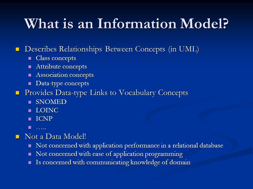 What is an Information Model? Describes Relationships Between Concepts (in UML) Describes Relationships Between Concepts (in UML) Class concepts Class