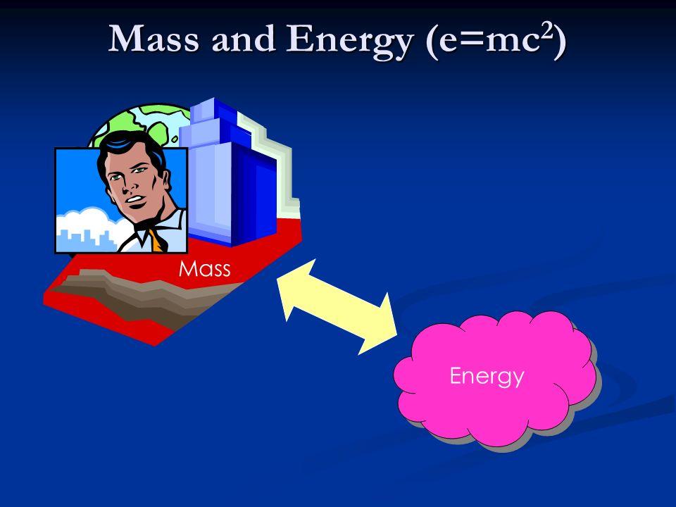 Mass and Energy (e=mc 2 ) Energy Mass
