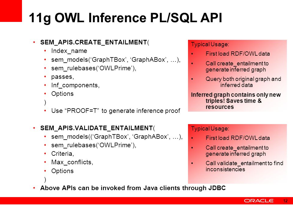 11g OWL Inference PL/SQL API SEM_APIS.CREATE_ENTAILMENT( Index_name sem_models(GraphTBox, GraphABox, …), sem_rulebases(OWLPrime), passes, Inf_components, Options ) Use PROOF=T to generate inference proof SEM_APIS.VALIDATE_ENTAILMENT( sem_models((GraphTBox, GraphABox, …), sem_rulebases(OWLPrime), Criteria, Max_conflicts, Options ) Above APIs can be invoked from Java clients through JDBC Typical Usage: First load RDF/OWL data Call create_entailment to generate inferred graph Query both original graph and inferred data Inferred graph contains only new triples.