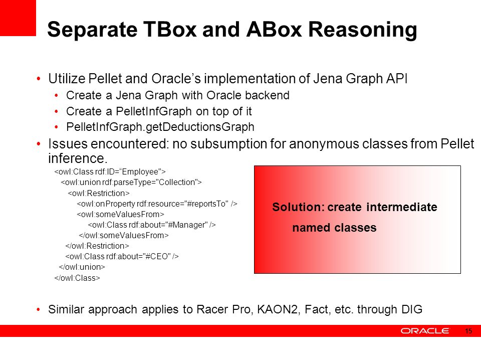 Separate TBox and ABox Reasoning Utilize Pellet and Oracles implementation of Jena Graph API Create a Jena Graph with Oracle backend Create a PelletInfGraph on top of it PelletInfGraph.getDeductionsGraph Issues encountered: no subsumption for anonymous classes from Pellet inference.