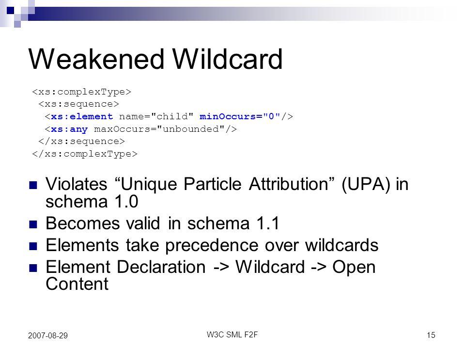 15 W3C SML F2F 2007-08-29 Weakened Wildcard Violates Unique Particle Attribution (UPA) in schema 1.0 Becomes valid in schema 1.1 Elements take precedence over wildcards Element Declaration -> Wildcard -> Open Content