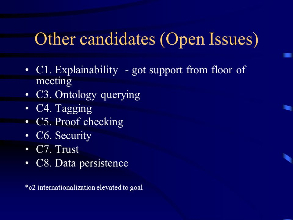 Other candidates (Open Issues) C1. Explainability - got support from floor of meeting C3.