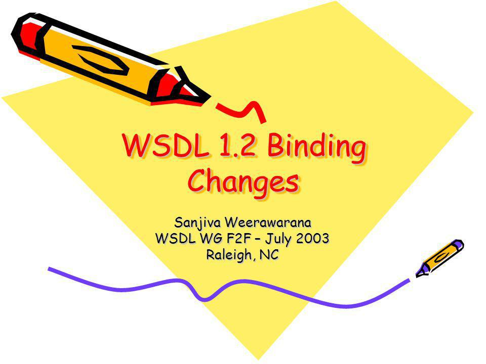 WSDL 1.2 Binding Changes Sanjiva Weerawarana WSDL WG F2F – July 2003 Raleigh, NC