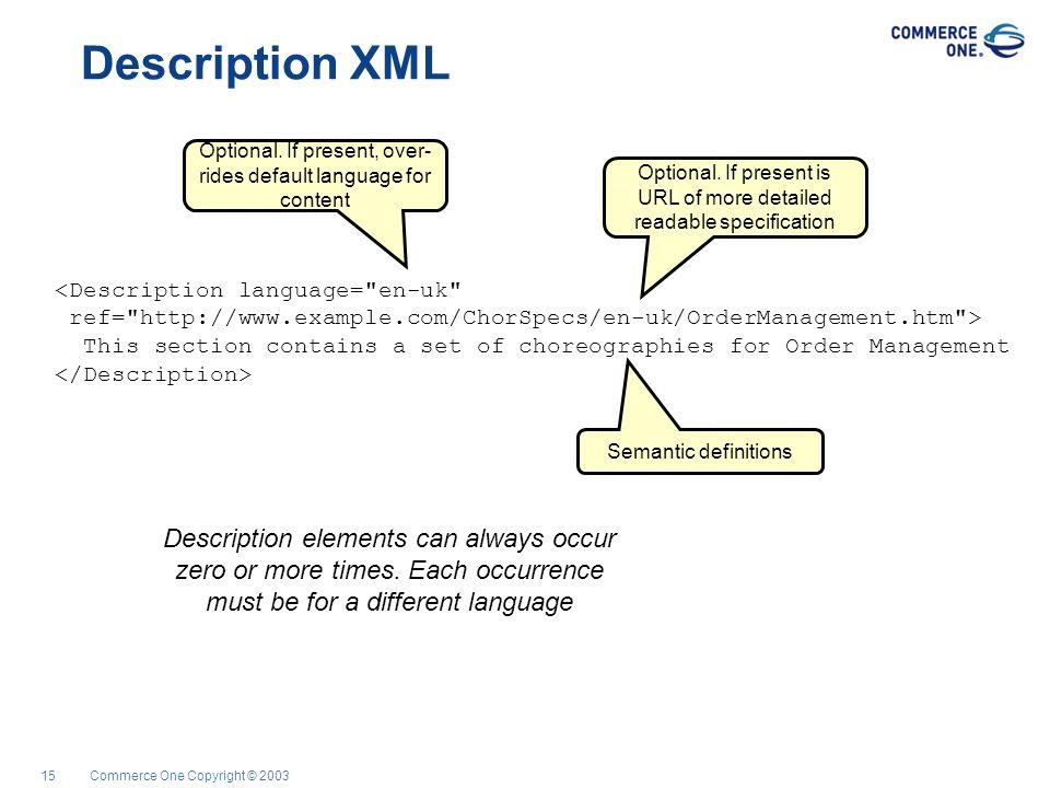 Commerce One Copyright © 200315 Description XML <Description language= en-uk ref= http://www.example.com/ChorSpecs/en-uk/OrderManagement.htm > This section contains a set of choreographies for Order Management Optional.