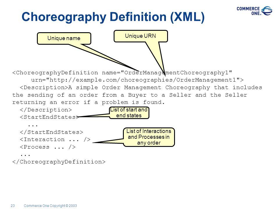 Commerce One Copyright © 200323 Choreography Definition (XML) <ChoreographyDefinition name=