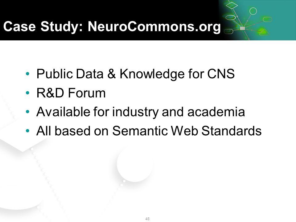 47 Case Studies