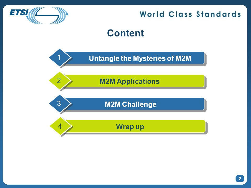Content 2 Untangle the Mysteries of M2M 1 M2M Applications 2 M2M Challenge 3 Wrap up 4