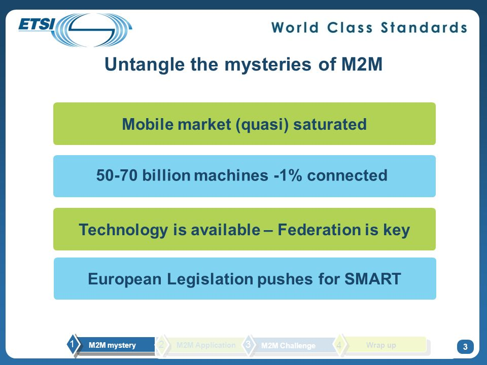Untangle the mysteries of M2M 3 50-70 billion machines -1% connected Mobile market (quasi) saturated European Legislation pushes for SMART M2M mystery