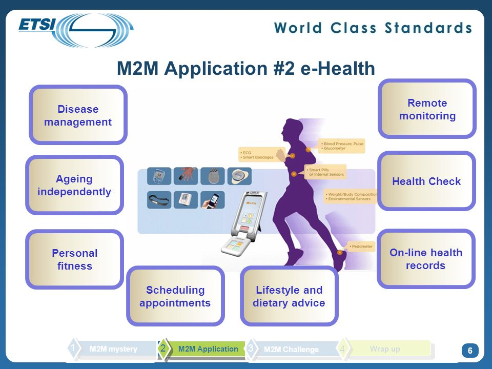 M2M Application #2 e-Health Disease management Ageing independently Personal fitness Remote monitoring Health Check On-line health records Scheduling
