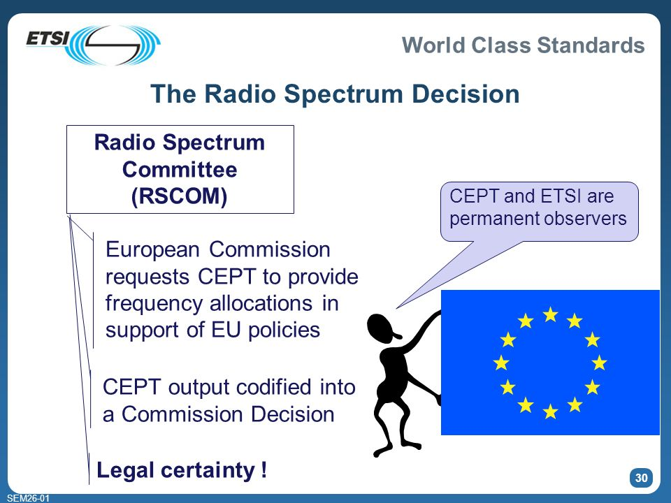 World Class Standards SEM The Radio Spectrum Decision Radio Spectrum Committee (RSCOM) European Commission requests CEPT to provide frequency allocations in support of EU policies CEPT output codified into a Commission Decision Legal certainty .
