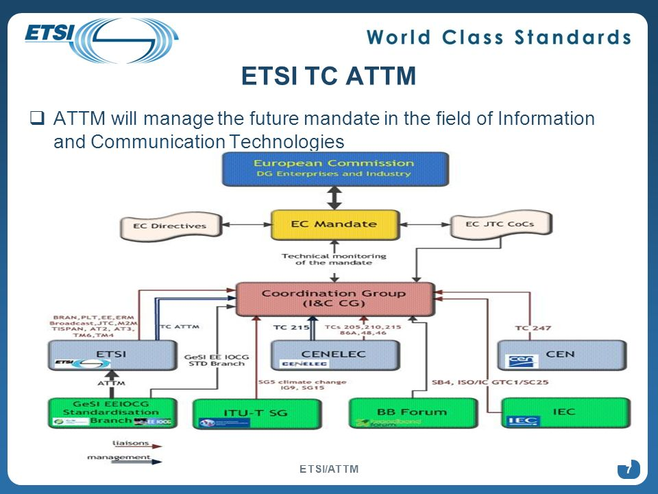 7 ETSI TC ATTM ATTM will manage the future mandate in the field of Information and Communication Technologies ETSI/ATTM