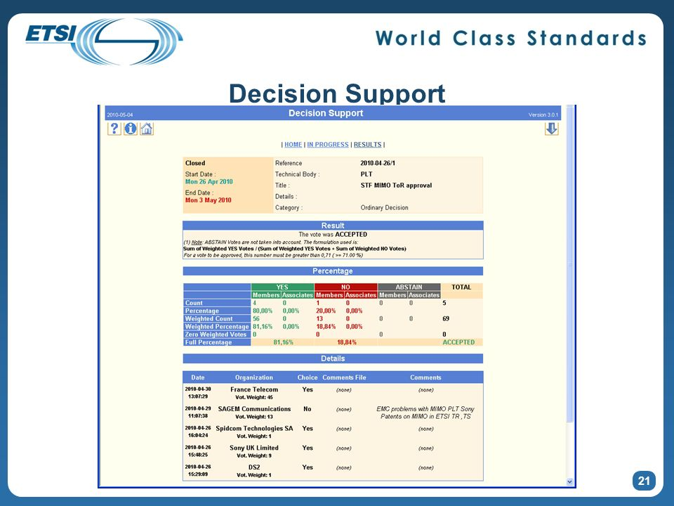 Decision Support 21