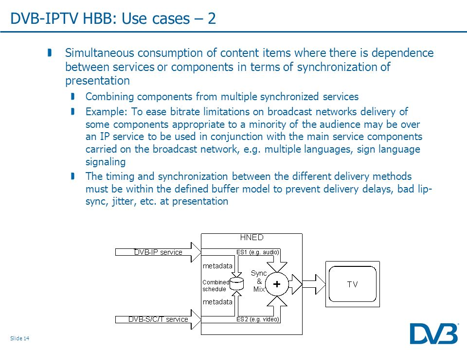 Slide 14 Simultaneous consumption of content items where there is dependence between services or components in terms of synchronization of presentatio