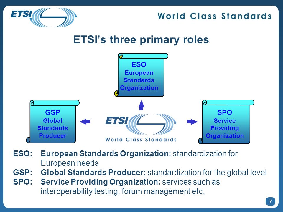 ETSIs three primary roles 7 GSP Global Standards Producer ESO European Standards Organization SPO Service Providing Organization ESO:European Standard