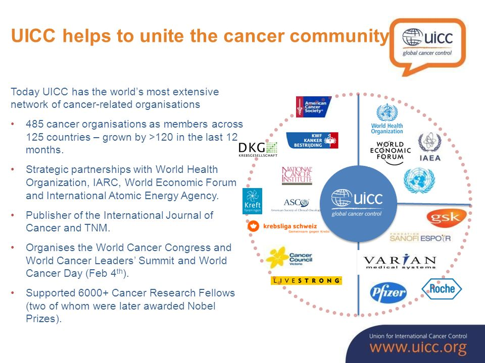 UICC helps to unite the cancer community Today UICC has the worlds most extensive network of cancer-related organisations 485 cancer organisations as members across 125 countries – grown by >120 in the last 12 months.