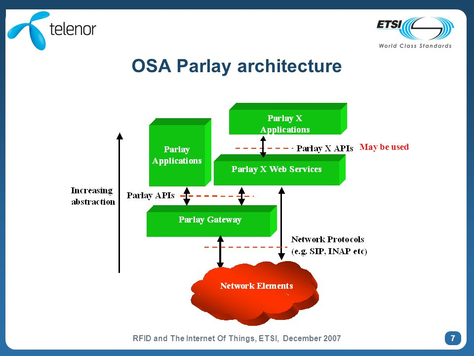 RFID and The Internet Of Things, ETSI, December 2007 7 OSA Parlay architecture May be used
