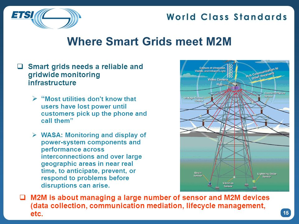 Where Smart Grids meet M2M Smart grids needs a reliable and gridwide monitoring infrastructure Most utilities don't know that users have lost power un