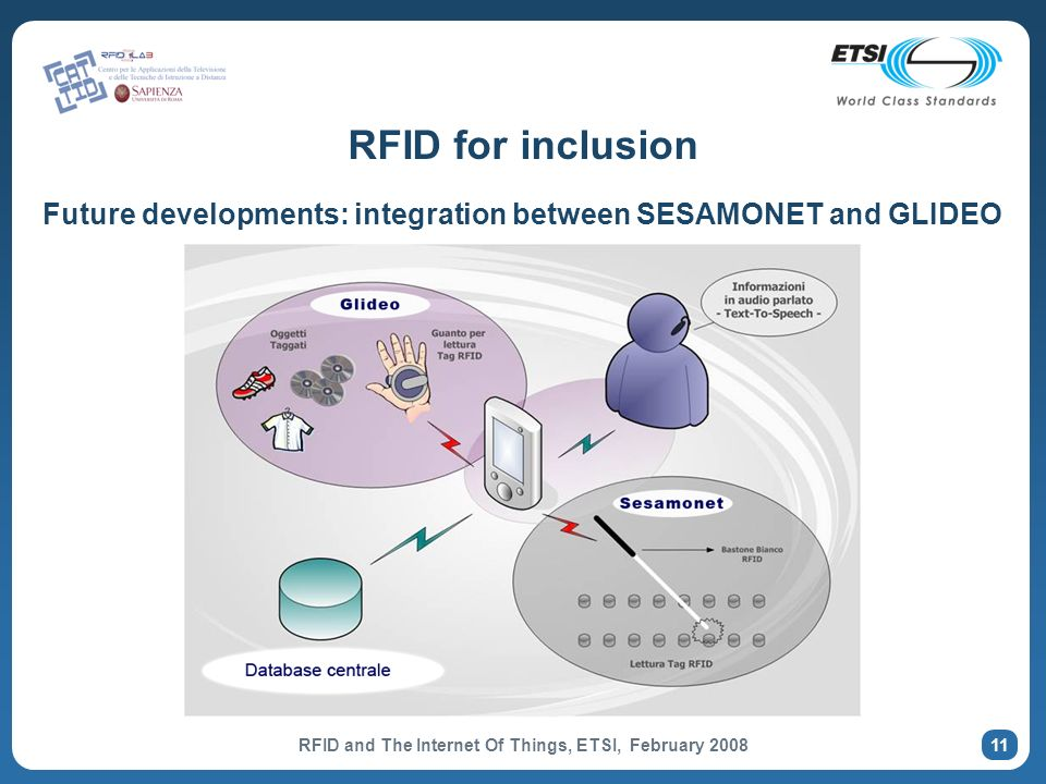 11 RFID for inclusion Future developments: integration between SESAMONET and GLIDEO RFID and The Internet Of Things, ETSI, February 2008
