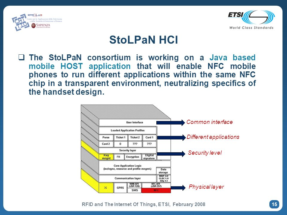 15 StoLPaN HCI The StoLPaN consortium is working on a Java based mobile HOST application that will enable NFC mobile phones to run different applications within the same NFC chip in a transparent environment, neutralizing specifics of the handset design.