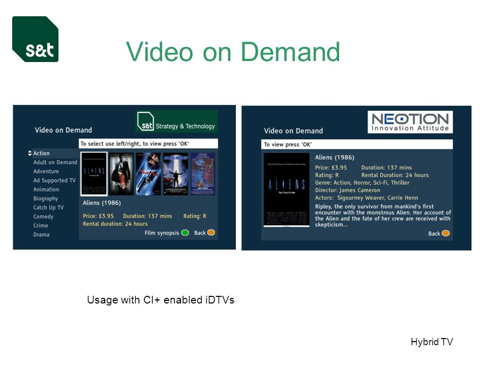 Hybrid TV Video on Demand Usage with CI+ enabled iDTVs