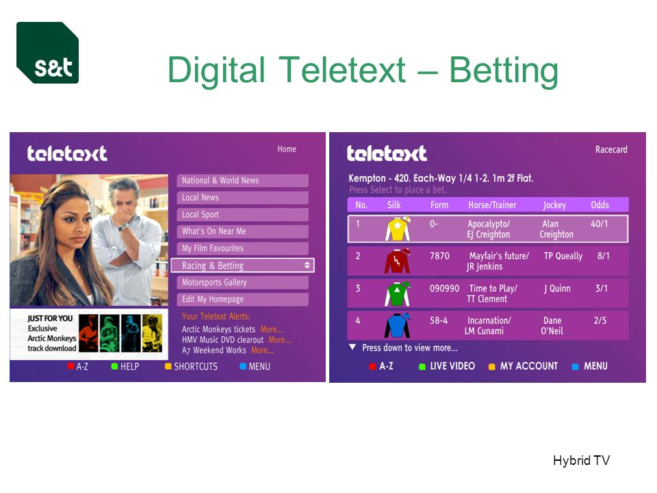 Hybrid TV Digital Teletext – Betting