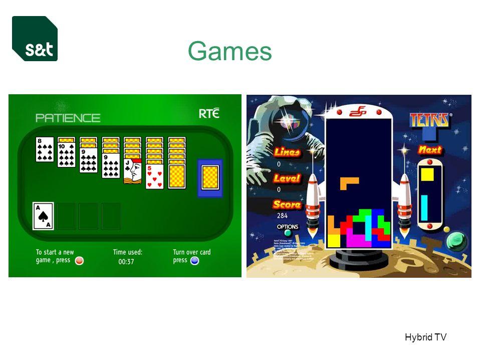 Hybrid TV Games