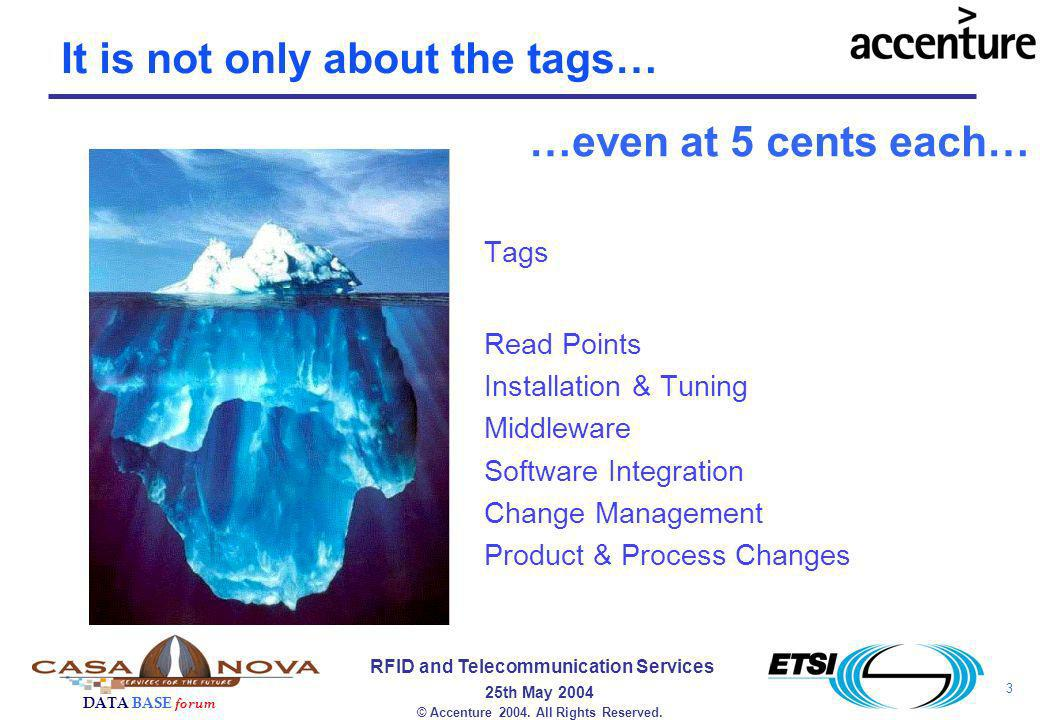 3 RFID and Telecommunication Services 25th May 2004 DATA BASE forum © Accenture 2004.