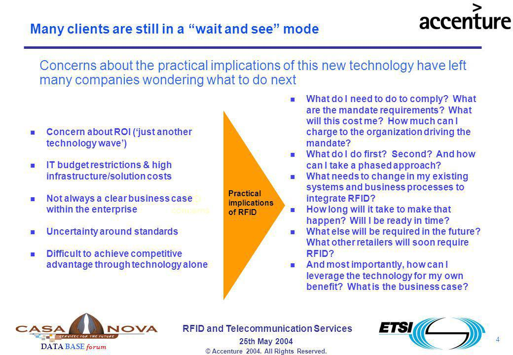 4 RFID and Telecommunication Services 25th May 2004 DATA BASE forum © Accenture 2004.