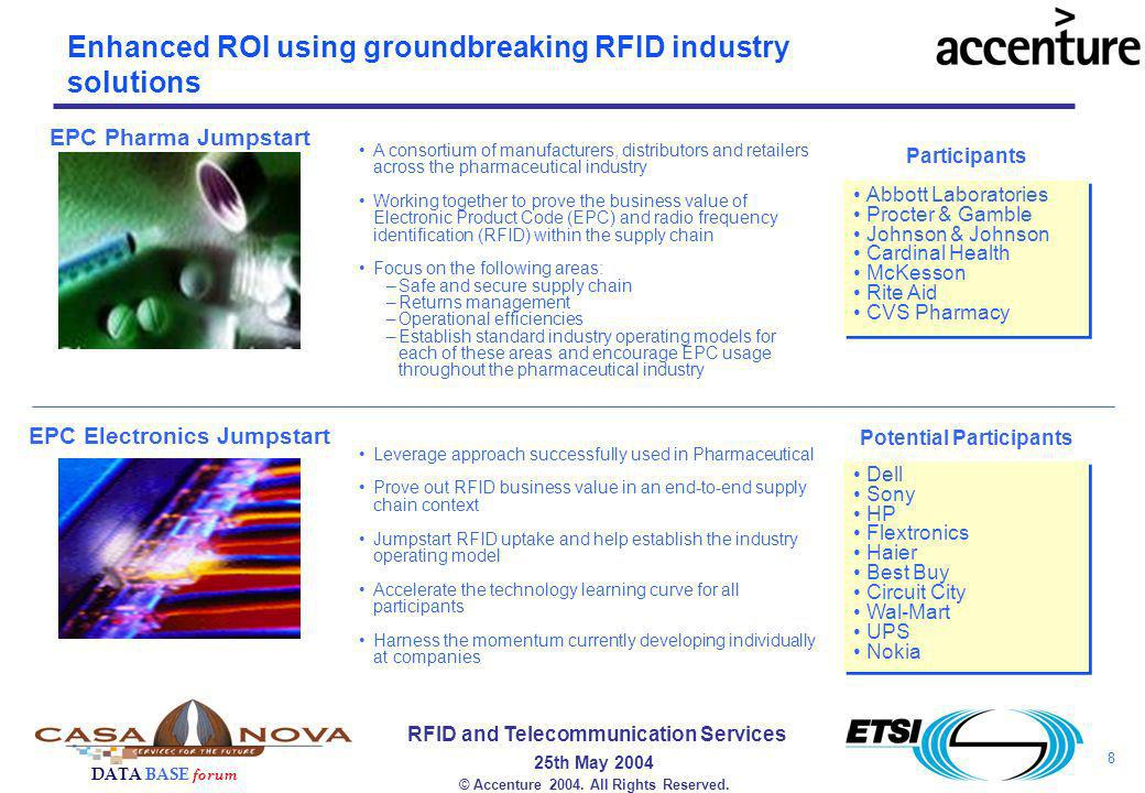 8 RFID and Telecommunication Services 25th May 2004 DATA BASE forum © Accenture 2004.