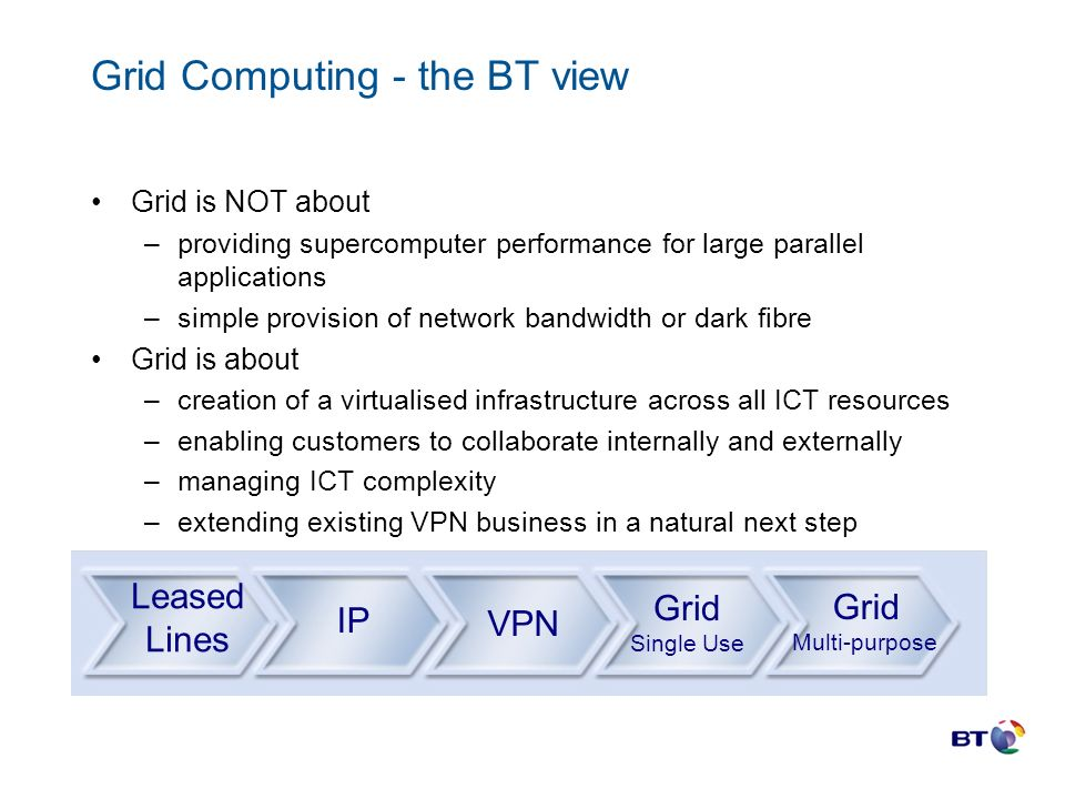 Grid Computing - the BT view Grid is NOT about –providing supercomputer performance for large parallel applications –simple provision of network bandwidth or dark fibre Grid is about –creation of a virtualised infrastructure across all ICT resources –enabling customers to collaborate internally and externally –managing ICT complexity –extending existing VPN business in a natural next step Leased Lines VPN IP Grid Single Use Grid Multi-purpose