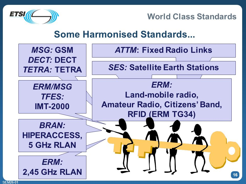 World Class Standards SEM26-01 16 Some Harmonised Standards...