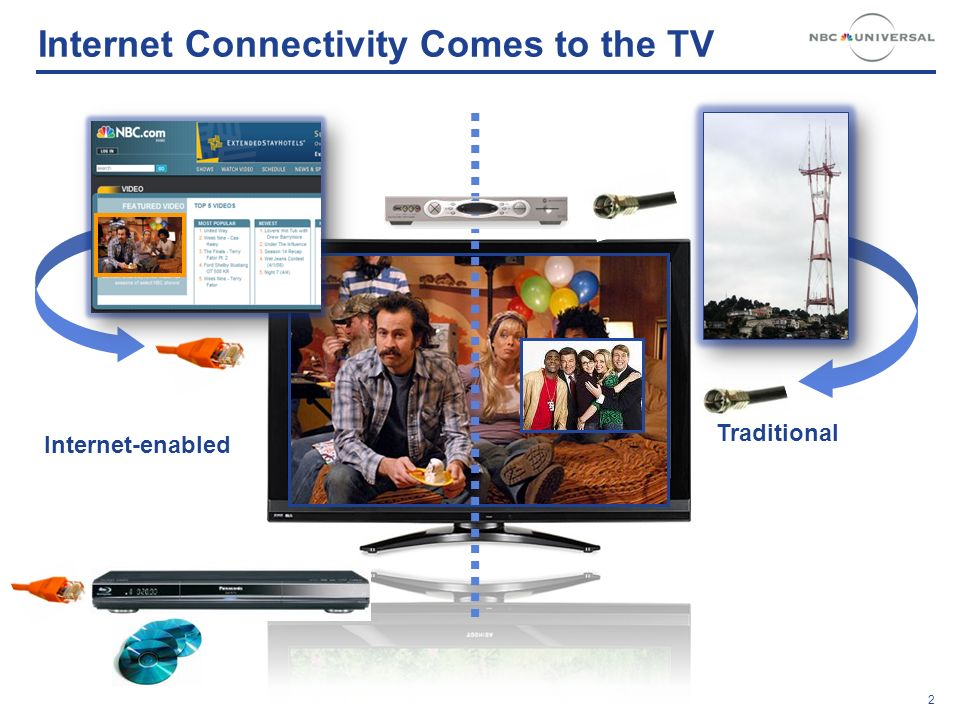 2 Internet Connectivity Comes to the TV Internet-enabled Traditional