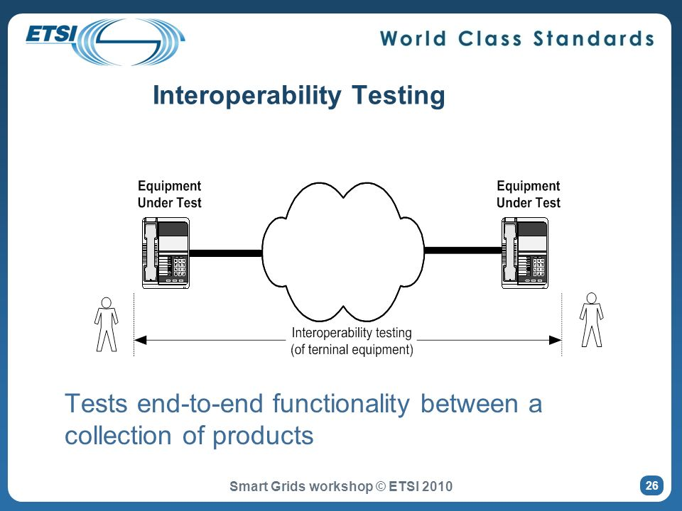 Interoperability Testing Tests end-to-end functionality between a collection of products Smart Grids workshop © ETSI 2010 26