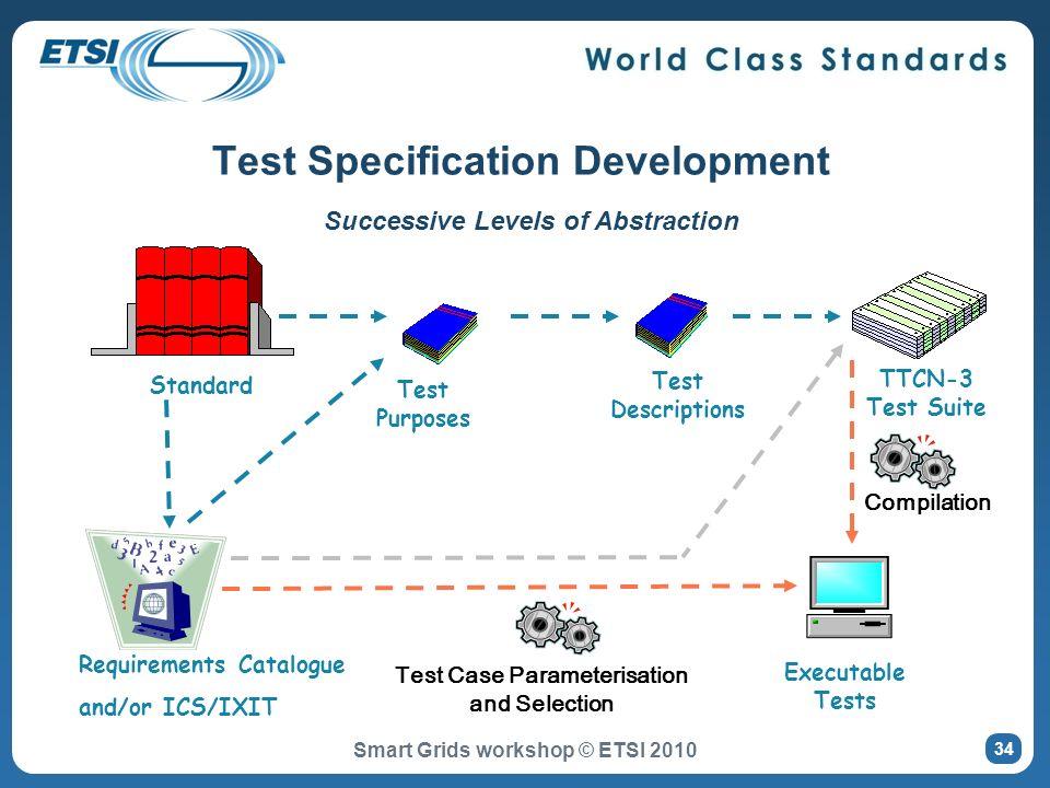 Test Specification Development Standard Successive Levels of Abstraction Test Purposes Test Descriptions TTCN-3 Test Suite Executable Tests Compilation Requirements Catalogue and/or ICS/IXIT Test Case Parameterisation and Selection Smart Grids workshop © ETSI 2010 34