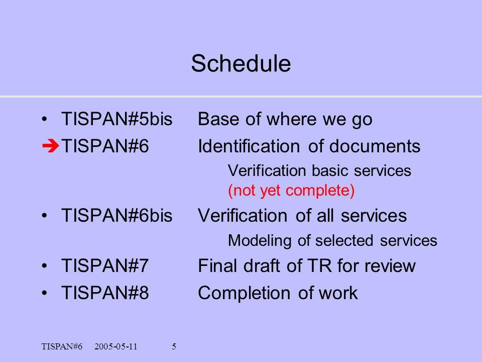 TISPAN#6 2005-05-11 4 Members of STF 281 Pietro Schicker (Swisscom) Scott Cadzow (Cadzow Communications) Esbjörn Engberg (Ericsson) Steve Randall (PQM Consultants) Peter Schmitting (FSCOM)