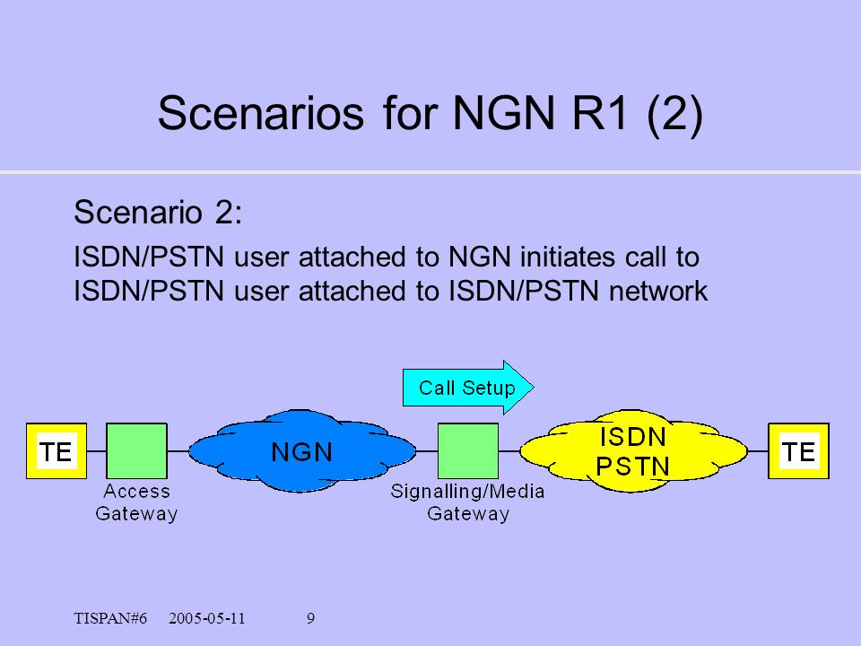 TISPAN#6 2005-05-11 8 Scenario from presentation at TISPAN #5-bis Scenario 1: ISDN/PSTN call to NGN user
