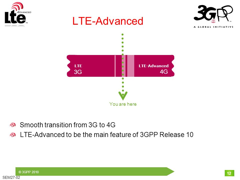 © 3GPP 2010 SEM27-02 12 LTE-Advanced Smooth transition from 3G to 4G LTE-Advanced to be the main feature of 3GPP Release 10 LTE LTE-Advanced 3G 4G You are here 12
