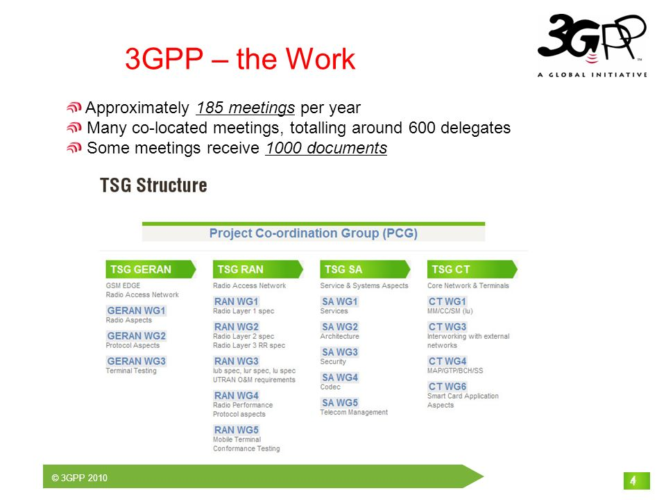 © 3GPP 2010 4 3GPP – the Work 4 Approximately 185 meetings per year Many co-located meetings, totalling around 600 delegates Some meetings receive 100