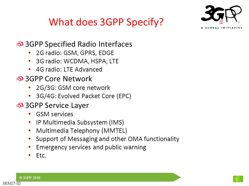 © 3GPP 2010 SEM27-02 5 What does 3GPP Specify.